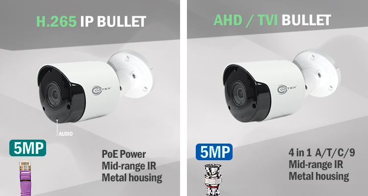 5MP 1440p CCTV Cameras